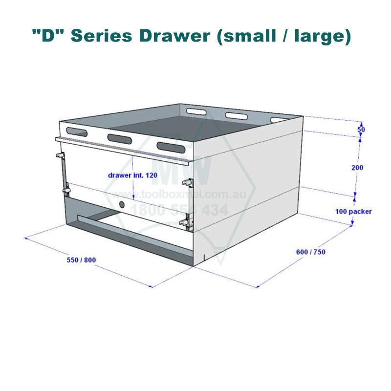 D-series-sizes